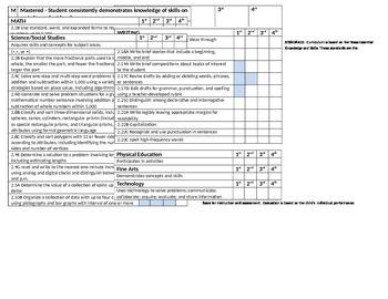 2nd Grade Standard Based Report Card TEKS
