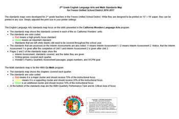 2nd Grade Standards Map for ELA and Math