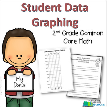 2nd Grade Student Data Graphing {Aligned with Common Core Math}