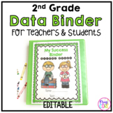 2nd Grade Data Binder-Common Core Aligned