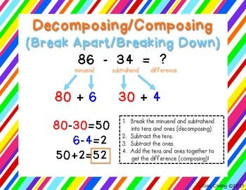 2nd Grade Subtraction Strategies Posters (2-digit, no regrouping)