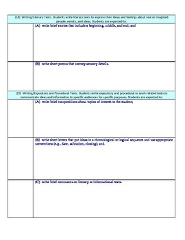 2nd Grade TEKS (Texas Standards) Check-Off list with Fig. 19