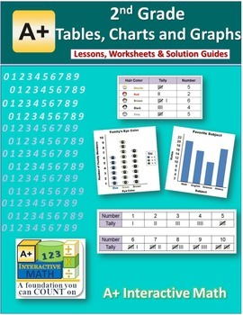 2nd Grade Tables, Charts and Graphs Lessons, Worksheets, S