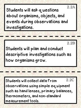 2nd Grade Texas TEKS Science Learning Objectives Cards