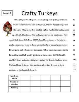 2nd Grade Thanksgiving Fluency Passage Differentiated