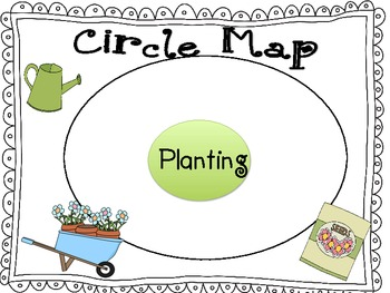 2nd Grade, Theme 10 Literacy By Design Graphic Organizers