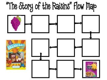 2nd Grade, Theme 12 Literacy By Design Organizers