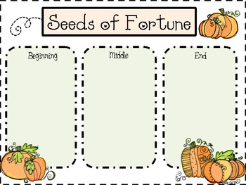 2nd Grade, Theme 13 Literacy By Design Graphic Organizers