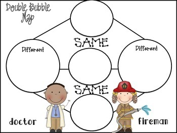 2nd Grade, Theme 14 Literacy By Design Graphic Organizers