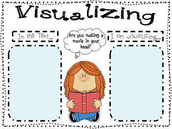 2nd Grade, Theme 2 Literacy By Design Graphic Organizers