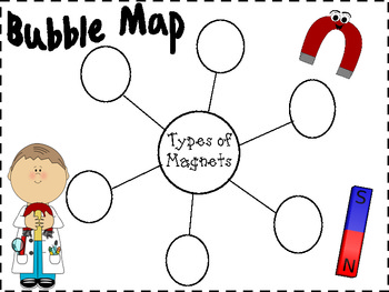 2nd Grade, Theme 8 Literacy By Design Graphic Organizers