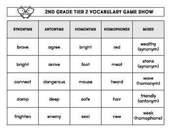 2nd Grade Tier 2 Vocabulary Game Show