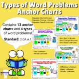2nd Grade Types of Word Problem Anchor Charts 2.OA.1 (Dist