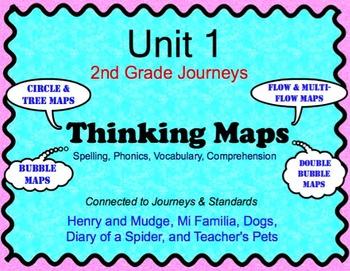 2nd Grade UNIT 1 Journeys Thinking Maps