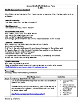 2nd Grade Weekly Science Plan- Essential Standard 2.E.1.1- Sun's Energy