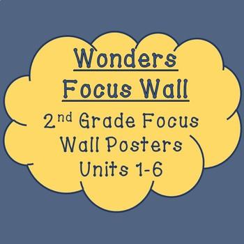 2nd Grade Wonders Focus Wall Posters