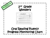 2nd Grade Wonders Oral Reading Progress Monitoring Chart