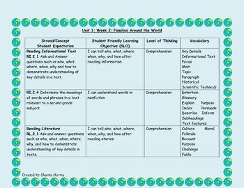 2nd Grade Wonders Reading Curriculum Map Unit 1-Week 2
