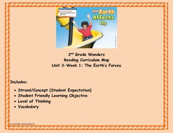 2nd Grade Wonders Reading Curriculum Map Unit 3-Week 1