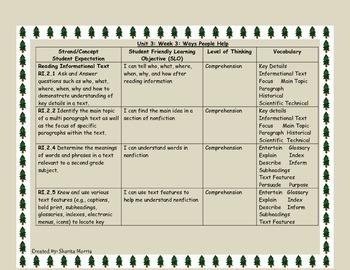 2nd Grade Wonders Reading Curriculum Map Unit 3-Week 3
