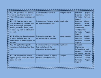 2nd Grade Wonders Reading Curriculum Map Unit 3-Week 5