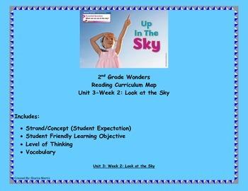 2nd Grade Wonders Reading Curriculum Map Unit 3-Week2