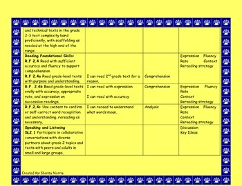 2nd Grade Wonders Reading Curriculum Map Unit 4-Week 6