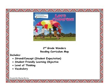 2nd Grade Wonders Reading Curriculum Map Unit 5-Week 2