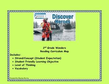 2nd Grade Wonders Reading Curriculum Map Unit 5-Week 3