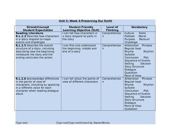 2nd Grade Wonders Reading Curriculum Map Unit 5-Week 4