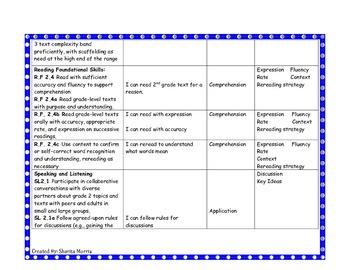 2nd Grade Wonders Reading Curriculum Map Unit 6-Week 6