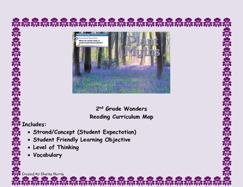 2nd Grade Wonders Reading Curriculum Map Unit 6-Week 1
