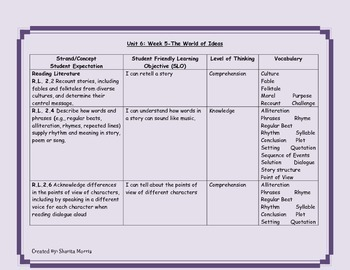 2nd Grade Wonders Reading Curriculum Map Unit 6-Week 5