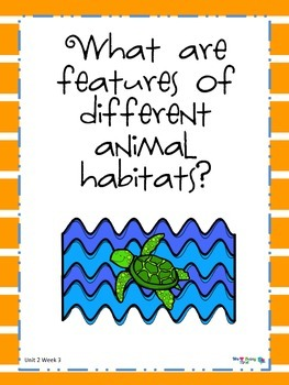 2nd Grade Wonders Reading ~ Unit 2 Week 3 ~ Animal Habitats