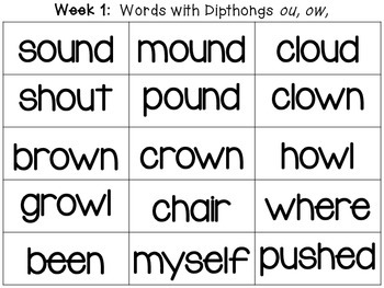 2nd Grade Wonders Spelling Word Cards Unit 5 Weeks 1-5