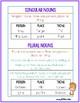 2nd Grade Wonders Unit 2 Week 2 Grammar Charts and Assessments