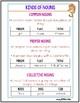 2nd Grade Wonders Unit 2 Week 3 Grammar Charts and Assessments