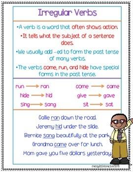 2nd Grade Wonders Unit 4 Week 4 Grammar Charts and Assessments