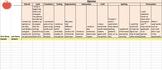 2nd Grade Writers Workshop Checklist Tracker