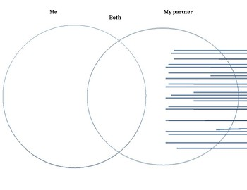 2nd grade writing prompt with venn diagram partner interview by 2nd grade writing prompt with venn diagram partner interview ccuart Image collections