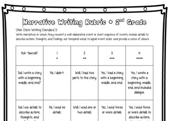 2nd Grade Writing Rubrics