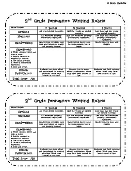 2nd Grade Writing Rubrics -  {Aligned to the Common Core}