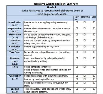 2nd Grade Writing Rubrics Bundle