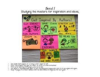 2nd Grade Writing Unit 1 Charts & Teaching Points