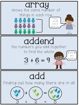 2nd Grade enVisions Math: Just Vocabulary