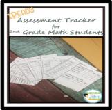 2nd Grade iReady Math Data Tracker