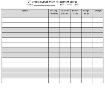 2nd Grade mCLASS Math Assessment Class Score Sheet