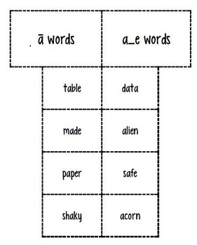 2nd Imagine It Decodable 10 and Word Sort