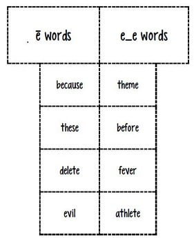 2nd Imagine It Decodable 15 and Word Sort
