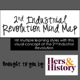 2nd Industrial Revolution Mind Map Activity